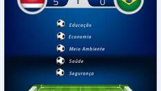 Costa Rica 5 x 0 Brasil
